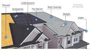 Roofing Systems in  Kalyan