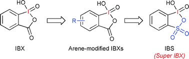 Iodine Compounds in  New Area