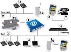 Ip Telephony / Ip-Pbx Phone System