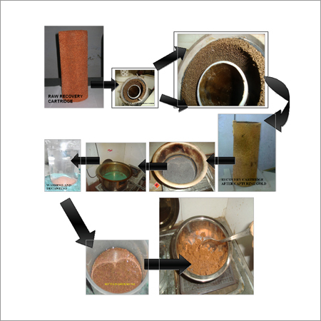 Gold Recovery System in   GIDC