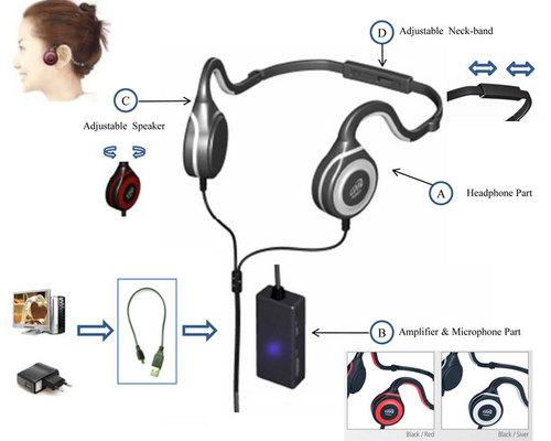 Hearing Aid Bone Conduction Headphone in Guro-gu, Seoul | LEEAN Pty