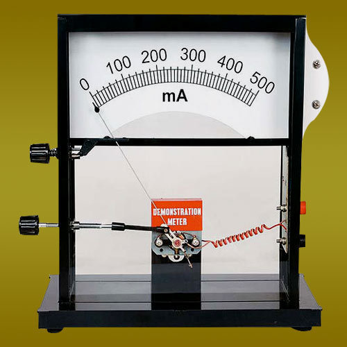 Demonstration Meter in  Naraina - I