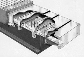 Cross Section Telescopic Steel Way Covers