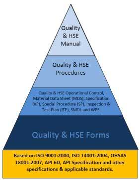 ISO Quality Certification in  Avarampalayam