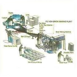 Fly Ash Brick Making Machine in  Ondipudur