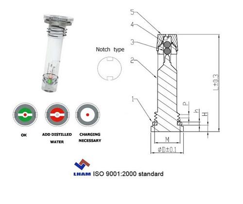 battery indicator in fuzhou  fujian  china