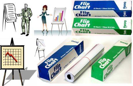 Flip Paper Chart in  Nai Sarak