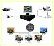 CCTV Surveillance Systems in  Tri Nagar