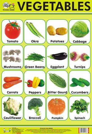 Vegetables Chart in Rithala, Delhi - Quixot Multimedia Pvt ...