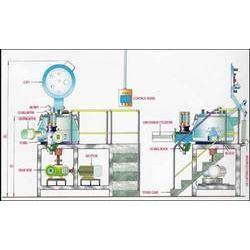 PLC Validation Of Rapid Mixer Granulator