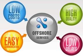 Offshore Software Development Service