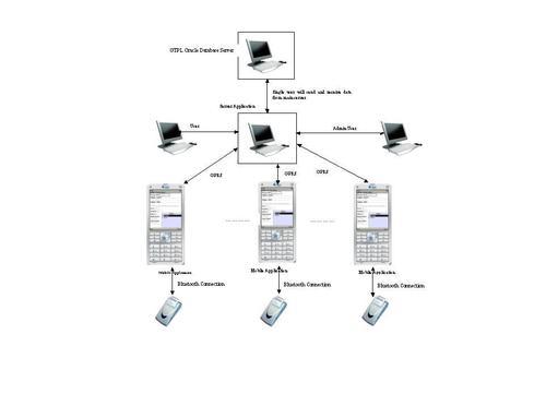 Spot Billing Application in  Memnagar (Navrangpura)