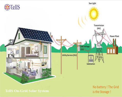 TellS On-Grid Solar Power Plant