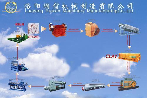 Block Brick Moulding Machine Automatic Manual In Luoyang