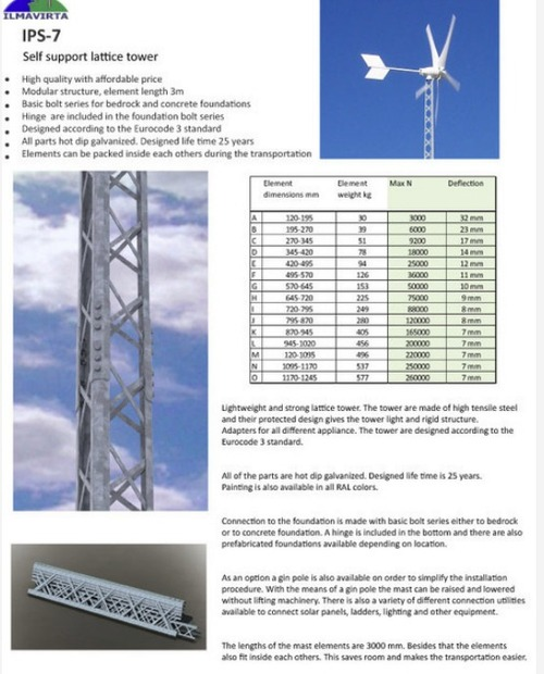 Lattice Tower IPS-7