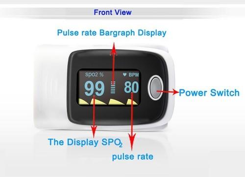 Finger Pulse Oximeter For Health Care
