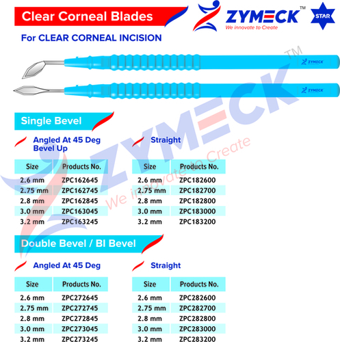 Clear Corneal Blades - Plus Series