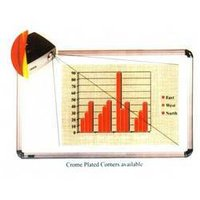 Ceramic Steel Matt White Writing Cum Projection Board