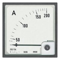 Analog Panel And Switchboard Meters