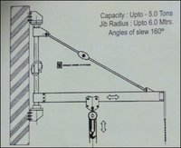 Column Mounting Jib Cranes