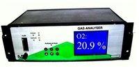 SO2 Gas Analyzer
