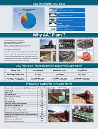 Sand Aerated Concrete Block Line