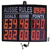 Digital Basketball Score Boards