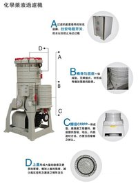 KLX Chemical Filter For Electric-Plating Used
