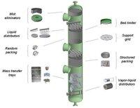 Distillation Columns With Internals