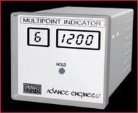 Multipoint Indicators