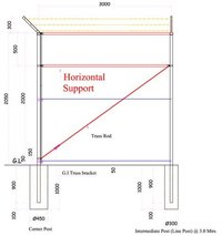 Horizontal Support