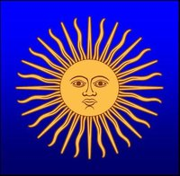 Vedic Astrology Service