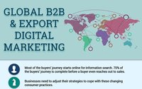 Export Marketing And International Marketing Services