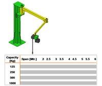 Articulated Jib Crane