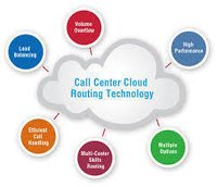 Call Center Cloud Routing Services