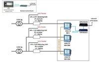 Sub Station Management System