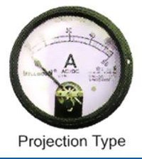 Projection Type AMP Meter