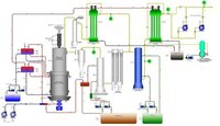 Naltern – Third Generation Two Stage Coal Gasifier Process Diagram Running