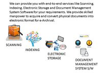 Document Management System For Bank And Financial Institutes