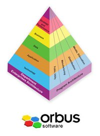 Enterprise Architecture Consulting Service