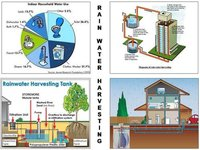 Rain Water Harvesting System Consultancy Service