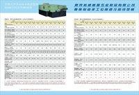 Tai Wan 11B-41B 6S/6SL/6SLPKO Cold Heading Machine