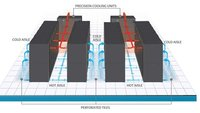 Data Center Cooling Solution