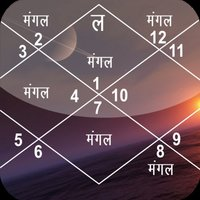 Jaipur Astrology Services