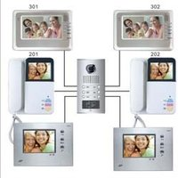 Multiple Apartment Video Intercom System