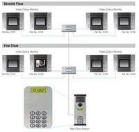 Multi Apartment Video Door Phones