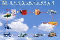 Clay Brick Production Lines