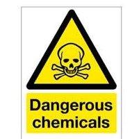 Hazardous Cargo Dangerous Cargo