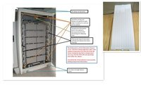 Pcm Filled Panel In Base Telecom Shelters