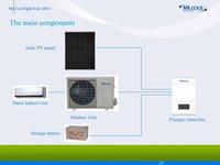 Solar Hybrid 3d Inverter Air Conditioner